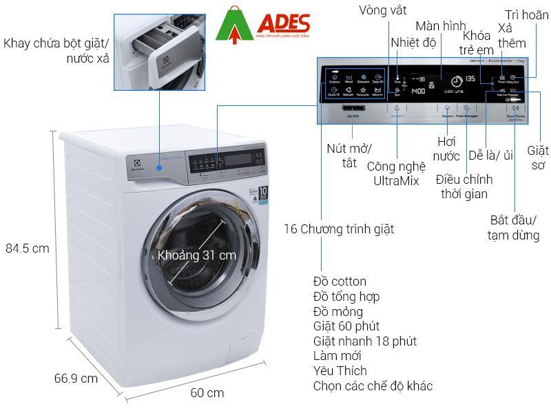 Cau tao may giat Electrolux Inverter EWF14113